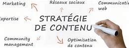Contenu marketing WordPress