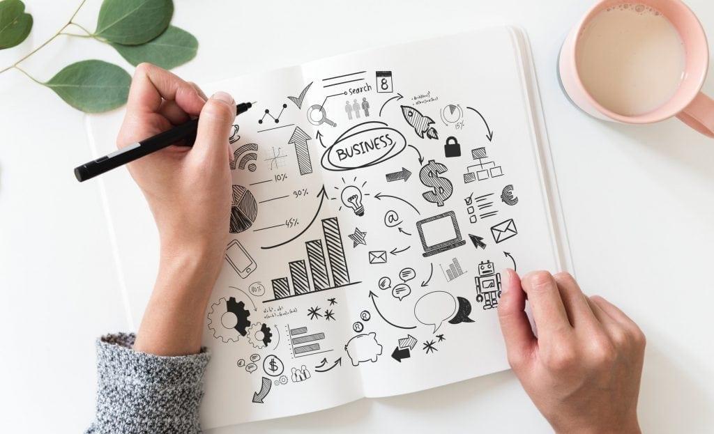 Business-plan pour votre article.